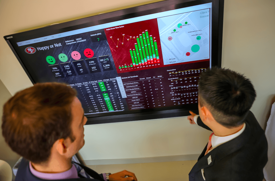 happyornot, san franscisco 49ers, fan experience, increase satisfaction, increase fan satisfaction, revenue management, fan satisfaction, SAP Debut First Real-Time Venue-Management System For Levi's Stadium