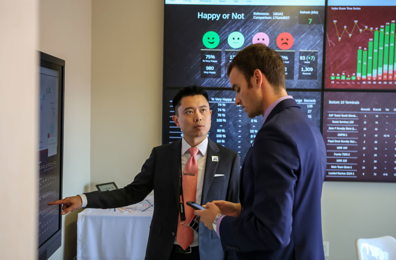 San Francisco 49ers in the Executive Huddle measuring customer experience with the HappyOrNot real-time feedback solution