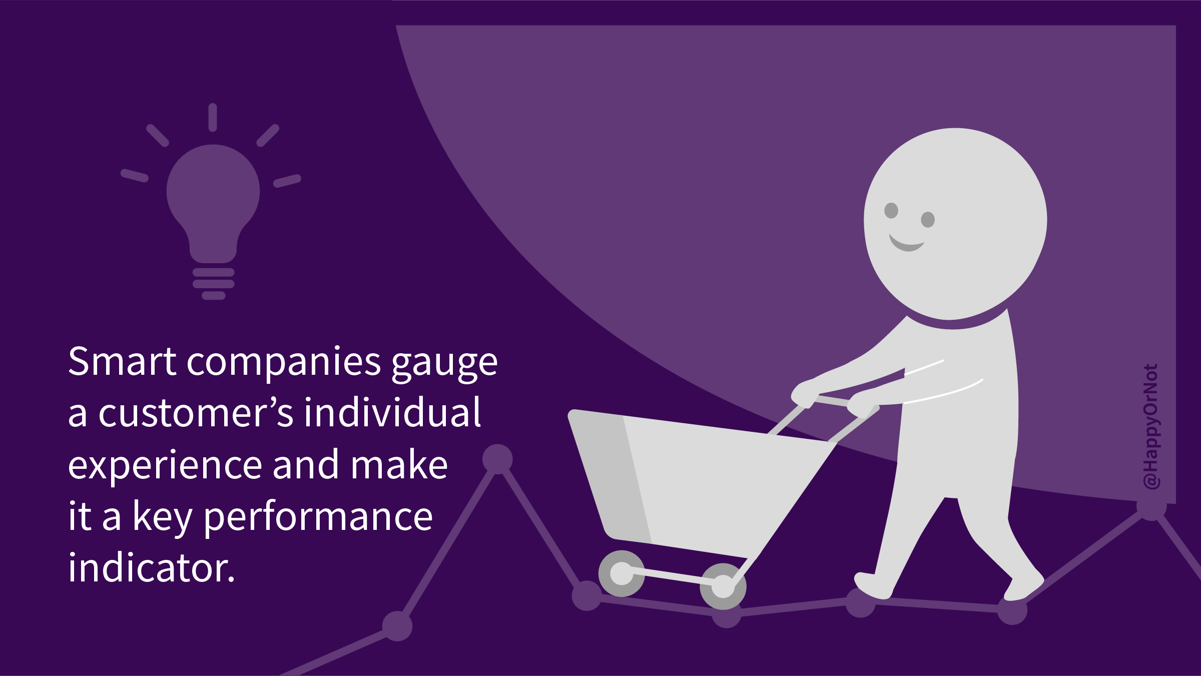 HappyOrNot CX360 Leader Insights: Part 3: Smart companies gauge a customer's individual experience and make it a key performance indicator.